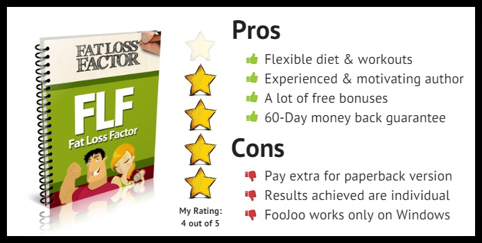 FLF product rating