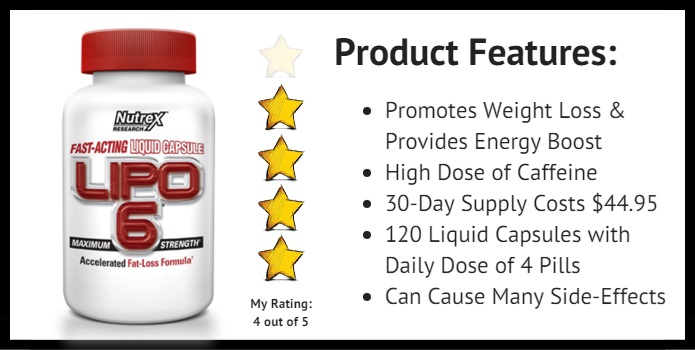 Lipo6 product specifications