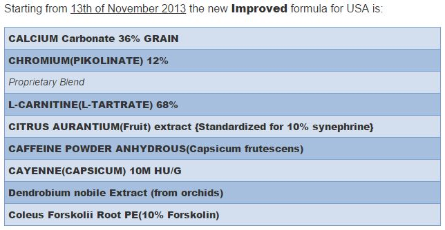 phen375 ingredients improved formula