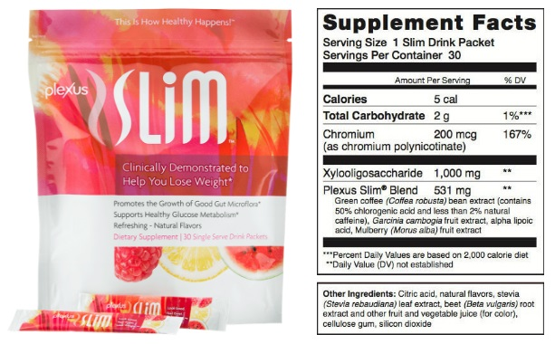 Warning Plexus Slim Reviews Ingredients And Results ...