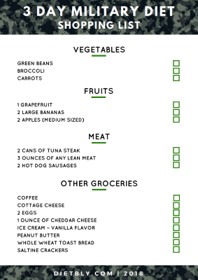 Aug 2018 3 Day Military Diet Shopping Grocery List Pdf More